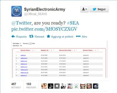 Syrian-Electronic-Army attack twitter